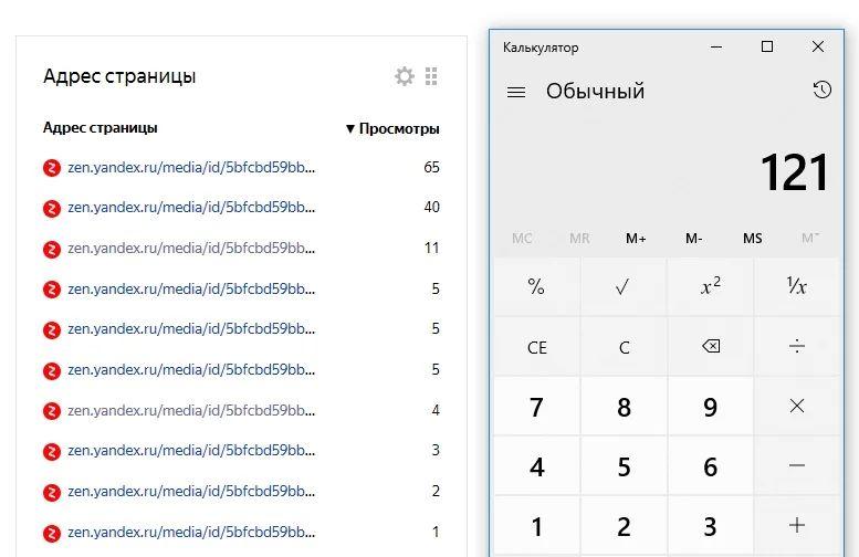 Сравнение реальных просмотров, демонстрирующихся метрикой Яндекс для канала в Яндекс Дзен, и статистики, которую определил сам канал
