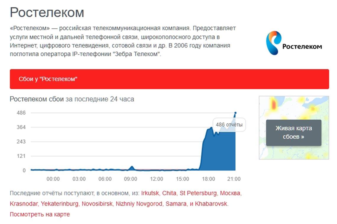 График сбоев провайдера Ростелеком от 16 августа 2019 года