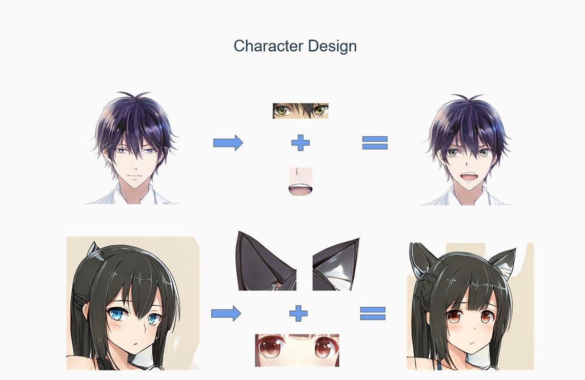 Проработка дизайна аниме персонажей при помощи нейросети Crypko