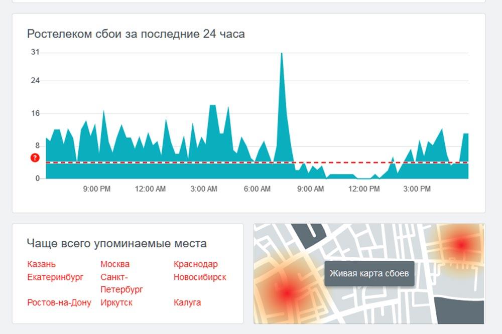 Масштабные проблемы со связью в Приморье, карта сбоев Ростелеком