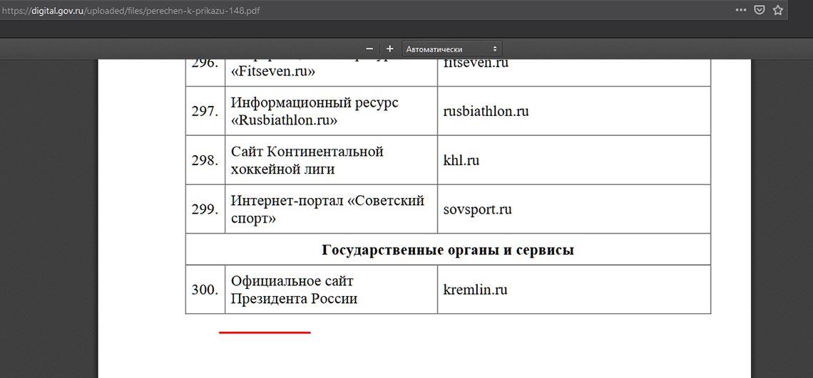 Опечатки в списке социально значимых сайтов (перечне от Минкомсвязи), пример ошибки на картинке