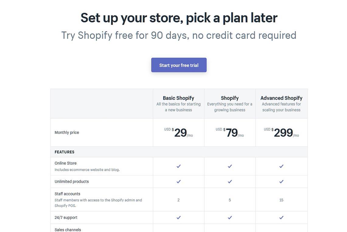 Тарифные планы Shopify, начиная от свободного триала (90 дней)