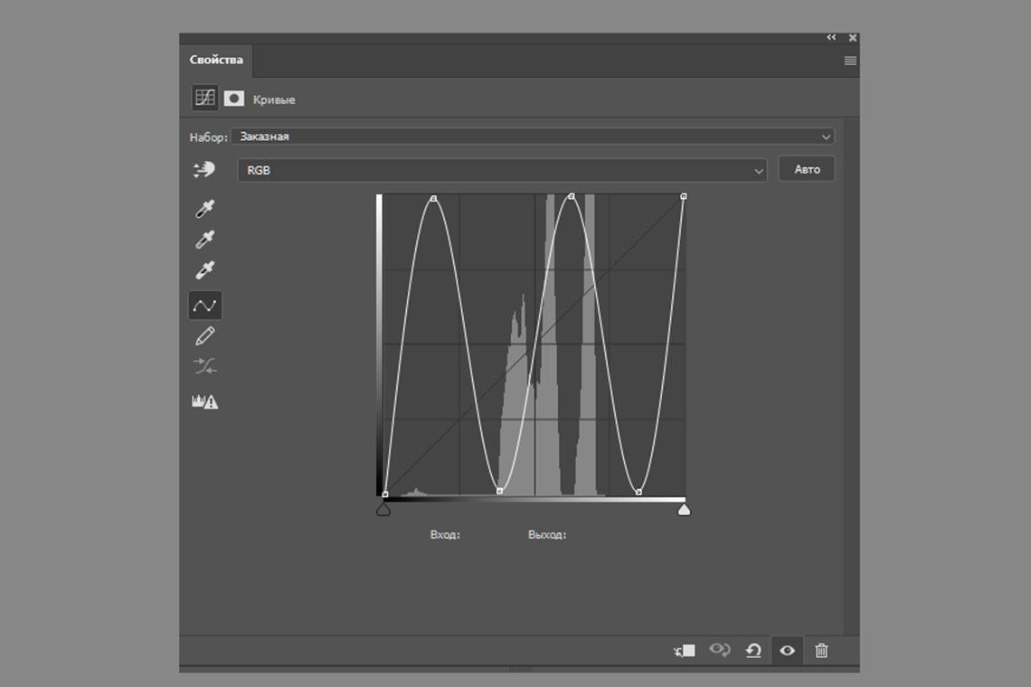 Что такое соляризационная кривая (Solar Curve, Ed's Curve или Ed's Manning Curve) в Adobe Photoshop и как её использовать для ретуши фото?