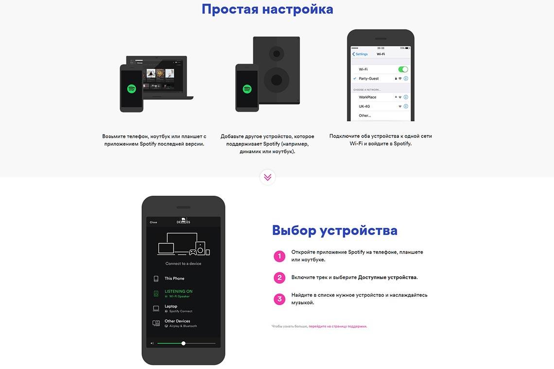 Настройка и возможности Spotify Коннект