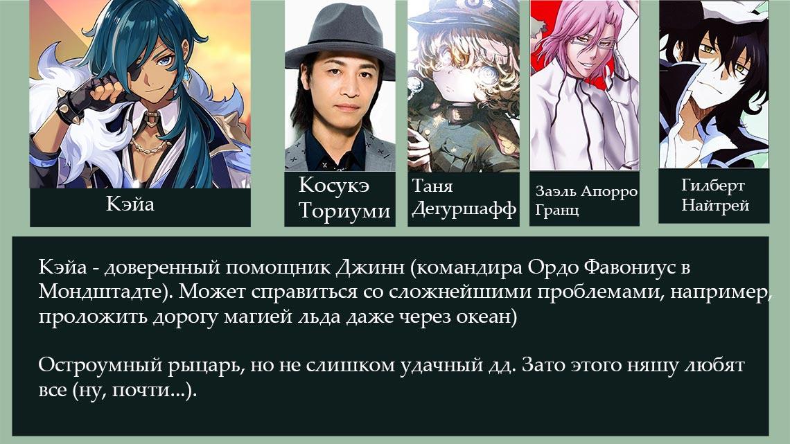 Сэйю персонажа Кэйа в игре Genshin Impact