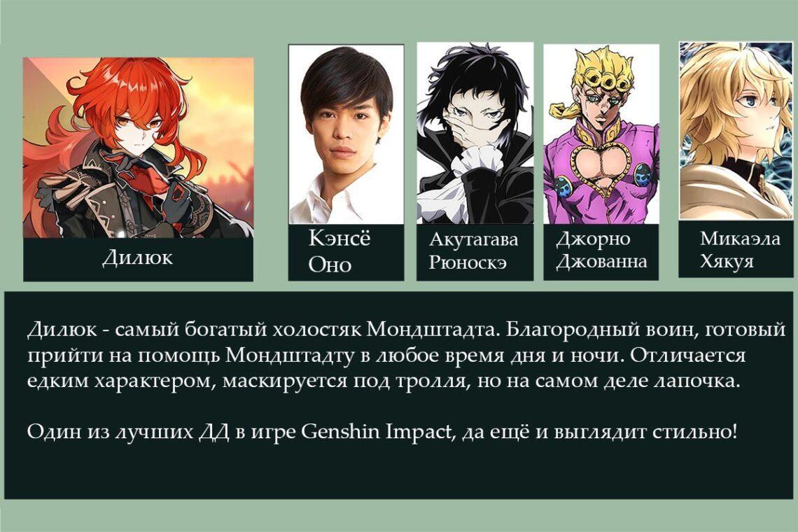 Сэйю Genshin Impact для персонажа Дилюк - Кэнсё Оно (Kensho Ono)
