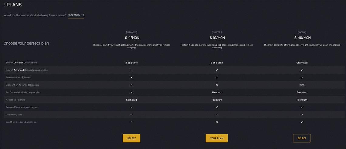 Стоимость подписки на телескоп онлайн